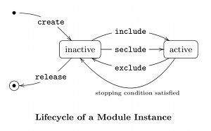 bdi_modules